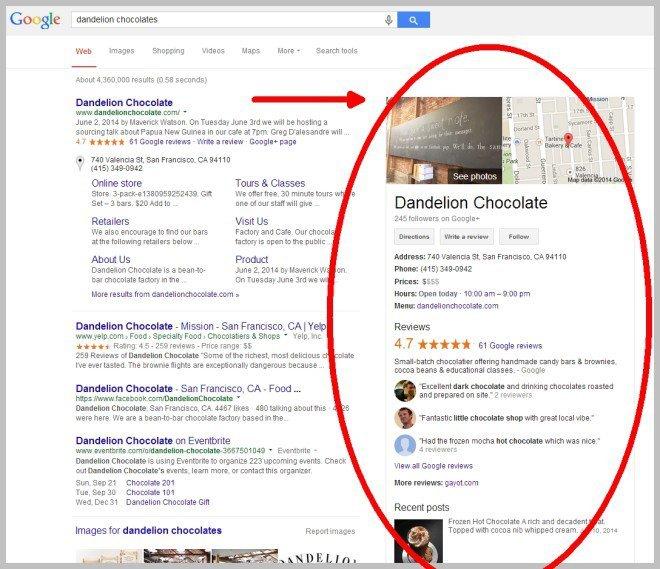 Resultados Google