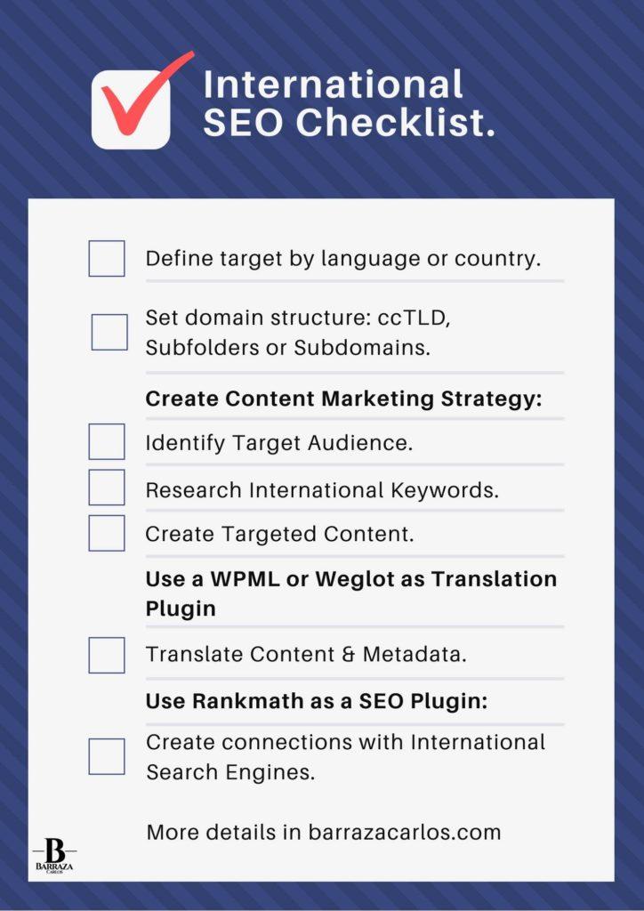 International SEO Checklist infographic