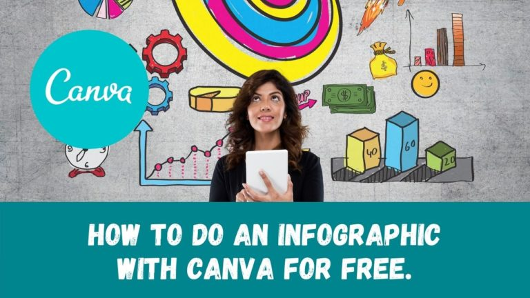 how to do an infographic in canva
