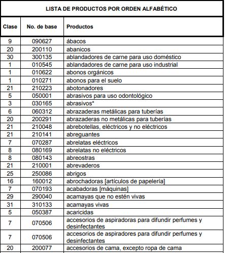 registro de marca en mexico paso 14