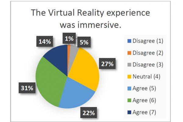 virtual-reality-study-2